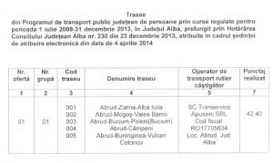 trasee transport Apuseni